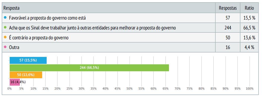 http://www.sinal.org.br/brasilia/imagens/SDFI_03_07_2015_IMG_02.jpg
