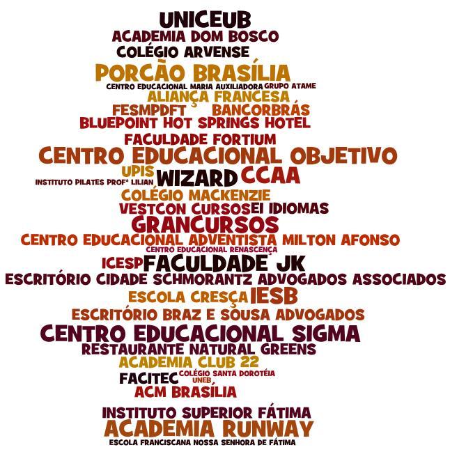 http://www.sinal.org.br/brasilia/imagens/conv_9_3_15.jpg